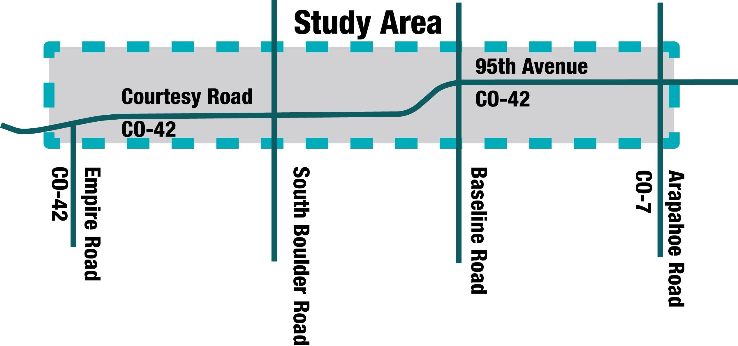 SH 42 Corridor Study Map