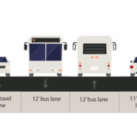 Coffman Street Busway Rendering