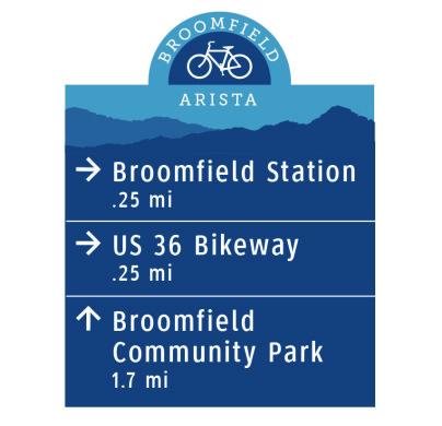 Rendering of US 36 Bikeway Signage