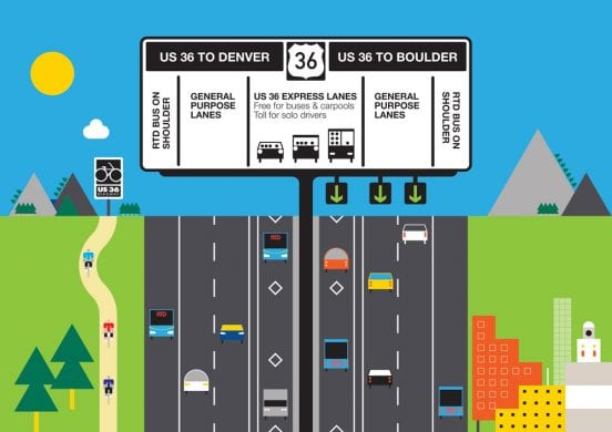 US 36 Multimodal Corridor graphic depiction