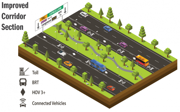 Future SH 119 improved corridor section diagram/graphic depiction